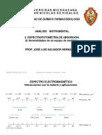 1.- Generalidades-Equipo-medición-15-16