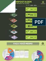 1461957805Composteiras+INFOgraficos+-+Instituto+Pindorama