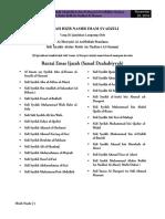 IJAZAH HIZB NASHR IMAM SYADZILI.pdf