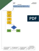 2 isd flow chart kimhongnguyen