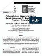 Pattern Measure Spectrum