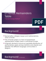 D'Hondt Remainders Table