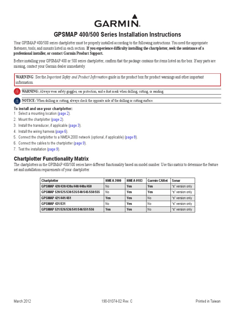 Garmin Dsc Wiring Diagram Library 530 Diagrams Schematics