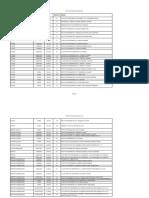 ΠΡΟΤΥΠΑ ΚΑΙ ΠΕΙΡΑΜΑΤΙΚΑ ΣΧΟΛΕΙΑ_1.pdf