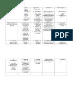 matriz-de-marco-logico.docx