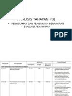 Analisis Tahapan Pbj