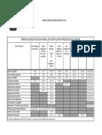 Especificaciones AWS de Materiales de Aporte Contra Procesos de Soldadura