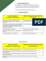 annotated bibliography - hafsa ahmed - google docs