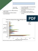 Peace Corps Albania Crime Statistics