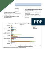 Peace Corps Azerbaijan Country Crime Statistics