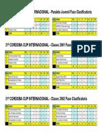 Posiciones Córdoba Cup