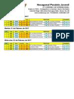 Resultados Córdoba Cup
