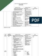 Yearly Plan Physics F52017 (Autosaved)