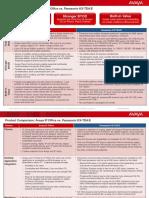 Product Comparisons Avaya IP Office vs Panasonic KX TDA and E