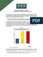 ANÁLISIS DE INGRESOS Y GASTOS EN CAMPAÑAS ELECTORALES DEL 2006 AL 2016