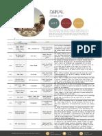 Architecture Guide of Dubai 2017 by Virginia Duran