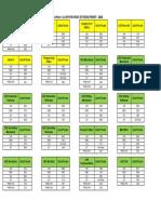 cut_off_sheet.pdf