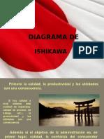 diagramasishikawa-121111221156-phpapp01