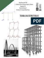 Aula 01 - Motivação Ao Estudo Da Teoria Das Estruturas I.