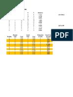 CH3+case+analysis