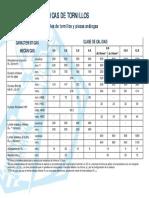 propiedades_tornillos.pdf