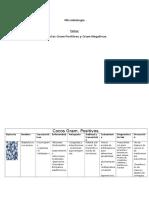 Tablas_de_Microbiologia.docx