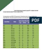 2009-09-25_TV_Model_List.pdf