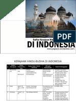 IPS VII Daftar Kerajaan Hindu Budha Dan Islam Di Indonesia Beserta Peninggalanya