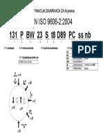 EN ISO 9606-2 tabelarno.doc