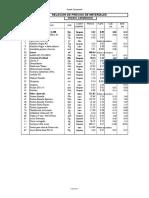 Datos Generales PRecios Fletes