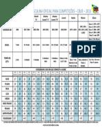 Tabela de Peso Masculino 2015