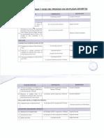 Cronograma y Fases Del Proceso Cas en Plazas Desiertas
