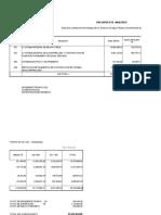 Presupuesto Analitico