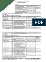 Jadwal Seminar IPB