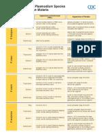 malaria_comparison_p1-2.pdf