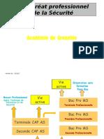 Presentation Du Bac Pro MS