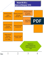 Netzplan Master IuB - 2014-06-13