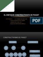 final constructivismo.pptx