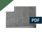 Cefalea semiología.docx