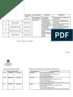 Cuadro de Resumen BERA PDF