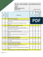 Diagnostico Inicial Para ISO 9001 ART HOME TEXTIL