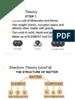 1 Electron Theory BW