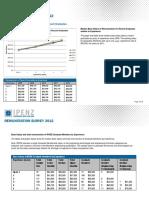 2012-Remuneration-Survey-Results-for-Recent-Graduates.pdf