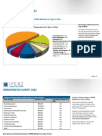 2012-Remuneration-Survey-Results-for-IPENZ-Members-by-Type-of-Work.pdf