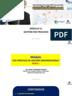 Exposicion_GESTION POR PROCESOS  (PARTE 1).pdf