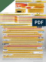 Infografico Como Estampar a Caneca Perfeita