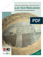 Solar Heat Worldwide