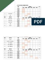 小学华文四年级单元十八测验双向细目表