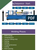 Molding Cycle (1)