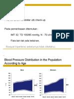 Hypertension Prof Syakib